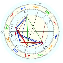 "Sex ""Swinger"" 5540 - natal chart (Placidus)"