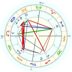 Out of Body 5556 - natal chart (Placidus)