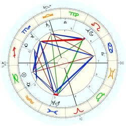 Business Owner 5628 - natal chart (Placidus)