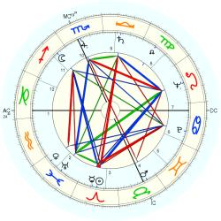 Clerical 5674 - natal chart (Placidus)