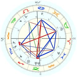 Probation Officer 5766 Law - natal chart (Placidus)