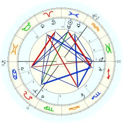 Widow 5803 - natal chart (Placidus)