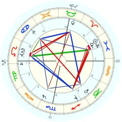 William Peers - natal chart (Placidus)