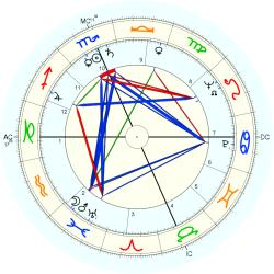 Widow 5894 - natal chart (Placidus)