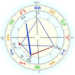 Business Owner 5904 - natal chart (Placidus)