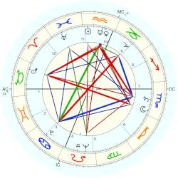 Paulina Longworth - natal chart (Placidus)