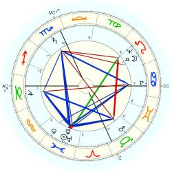 William Daley - natal chart (Placidus)