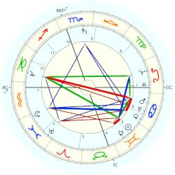 William Styron - natal chart (Placidus)