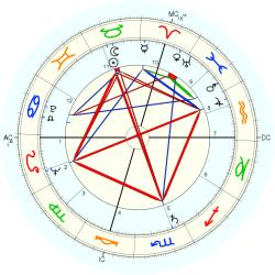 Out of Body 6114 - natal chart (Placidus)