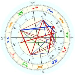 Birth Defect: Heart 6169 - natal chart (Placidus)