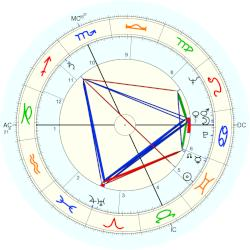 Harriet Woods - natal chart (Placidus)