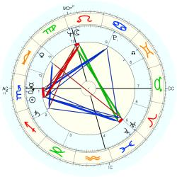 Medical: Cancer 6328 - natal chart (Placidus)