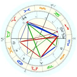 Out of Body 6338 - natal chart (Placidus)