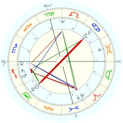 William Peter Blatty - natal chart (Placidus)