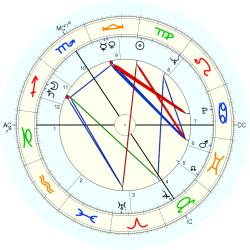 Infant Mortality 6494 - natal chart (Placidus)