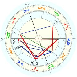 Clerical 6691 - natal chart (Placidus)