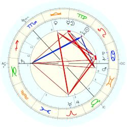 Sean Connery - natal chart (Placidus)