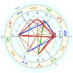 King of Belgium Baudouin - natal chart (Placidus)