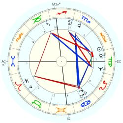 Business Owner 6807 - natal chart (Placidus)