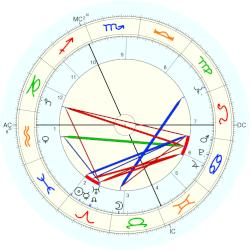 William Shatner - natal chart (Placidus)