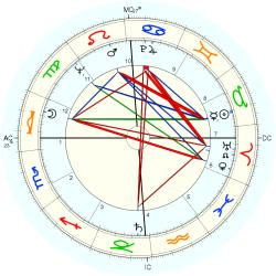 Infant Mortality 6910 - natal chart (Placidus)