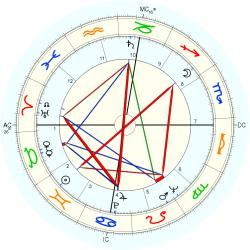 Rev. Joy Adams - natal chart (Placidus)