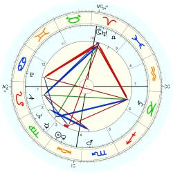 Physician 6963 - natal chart (Placidus)