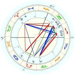 Jerry J. Williams - natal chart (Placidus)