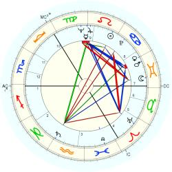 David Russell Johnston - natal chart (Placidus)