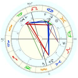 Thomas Jeremy King - natal chart (Placidus)