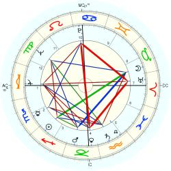 Medical: Schizophrenic 7343 - natal chart (Placidus)