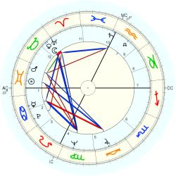 Business Owner 7442 - natal chart (Placidus)
