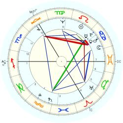 Piers Anthony - natal chart (Placidus)