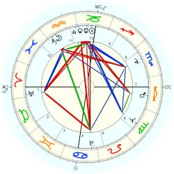 Business Owner 7531 - natal chart (Placidus)
