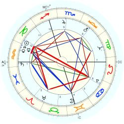 Physical Therapist 7539 - natal chart (Placidus)