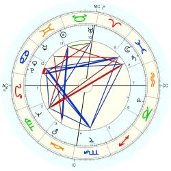 Beauty Queen 7610 - natal chart (Placidus)