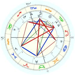 Jerry Lee (1935) Lewis - natal chart (Placidus)