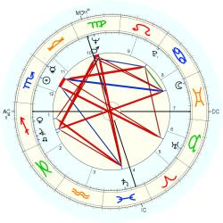 Accident: Fatality 7871 - natal chart (Placidus)