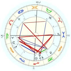 Educator 7891 - natal chart (Placidus)