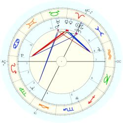 David Steel - natal chart (Placidus)