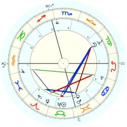 Overweight 8169 - natal chart (Placidus)