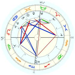 Business Owner 8189 - natal chart (Placidus)