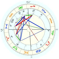 Claudine Marie Coster - natal chart (Placidus)