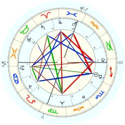 Educator 8492 - natal chart (Placidus)