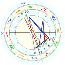 Police Officer 8557 Law - natal chart (Placidus)