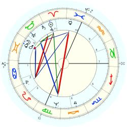 Infant Mortality 8575 - natal chart (Placidus)
