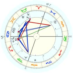 Educator 8628 - natal chart (Placidus)