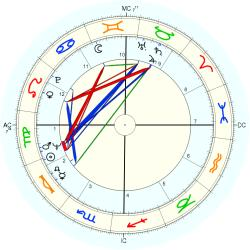 Flight Attendant 8697 - natal chart (Placidus)