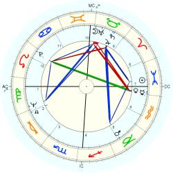 Tracy Cabot - natal chart (Placidus)