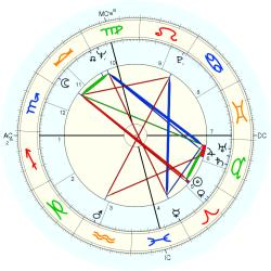 Business Owner 8824 - natal chart (Placidus)